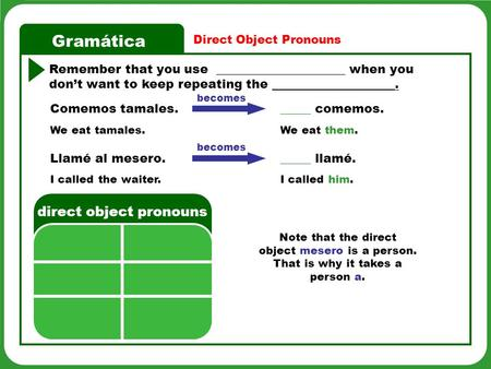 Gramática Direct Object Pronouns Remember that you use _____________________ when you dont want to keep repeating the ____________________. direct object.