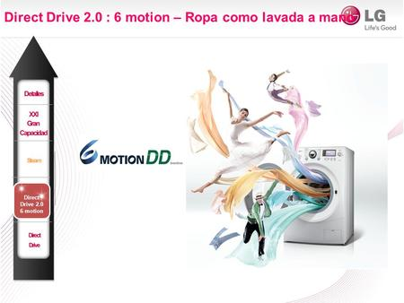 Direct Drive 2.0 : 6 motion – Ropa como lavada a mano Direct Drive 2.0 6 motion.