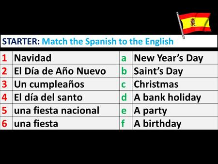 STARTER: Match the Spanish to the English 1NavidadaNew Years Day 2El Día de Año NuevobSaints Day 3Un cumpleañoscChristmas 4El día del santodA bank holiday.