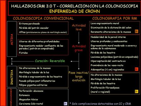 COLONOSCOPIA CONVENCIONAL