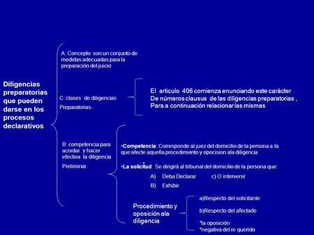 Descargar teoria general del proceso jose ovalle favela