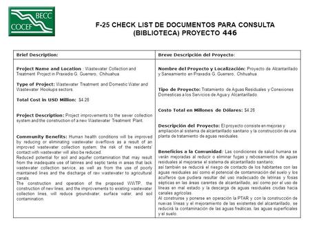F-25 CHECK LIST DE DOCUMENTOS PARA CONSULTA (BIBLIOTECA) PROYECTO 446 Brief Description:Breve Descripción del Proyecto: Project Name and Location : Wastewater.