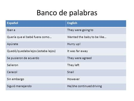 Banco de palabras Español English Iban a They were going to