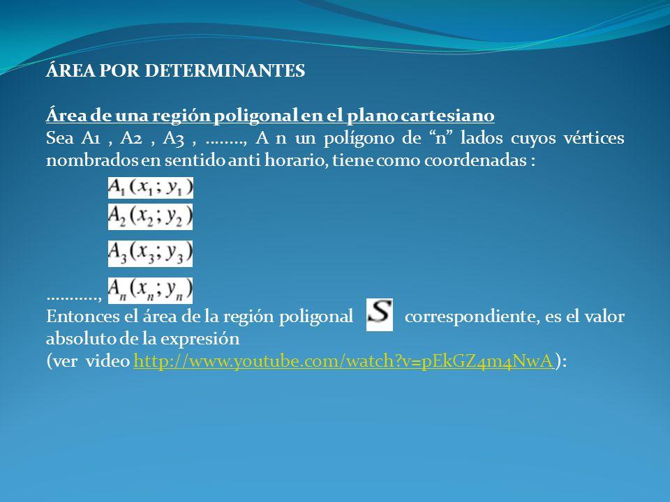 Llamada también formula determinante de Gauss Obsérvese en la determinante se repite, al final, el primer par ordenado correspondiente a la coordenada de