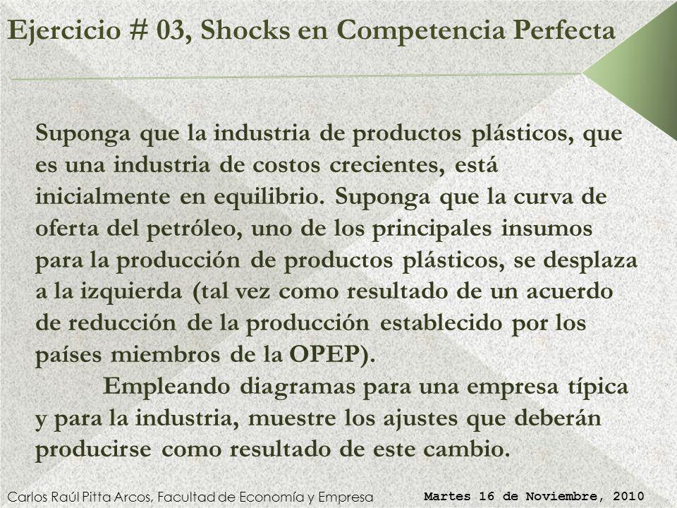 Ejercicio # 03, Shocks en Competencia Perfecta Carlos Raúl Pitta Arcos, Facultad de Economía y Empresa Martes 16 de Noviembre, 2010 Suponga que la industria de productos plásticos, que es una industria de costos crecientes, está inicialmente en equilibrio.