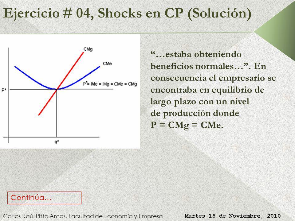 Ejercicio # 04, Shocks en CP (Solución) Carlos Raúl Pitta Arcos, Facultad de Economía y Empresa Martes 16 de Noviembre, 2010 …estaba obteniendo beneficios normales….