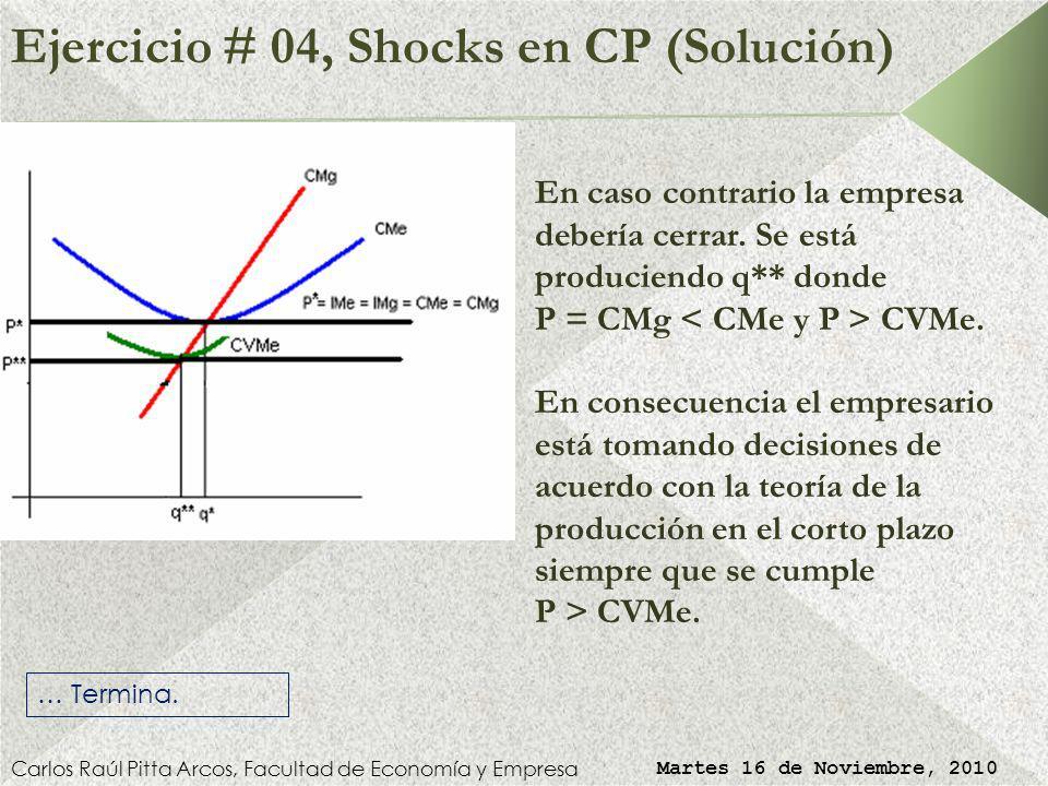 Ejercicio # 04, Shocks en CP (Solución) Carlos Raúl Pitta Arcos, Facultad de Economía y Empresa Martes 16 de Noviembre, 2010 En caso contrario la empresa debería cerrar.