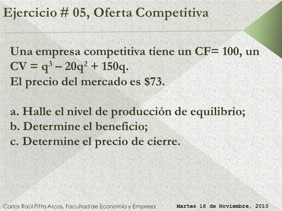 Ejercicio # 05, Oferta Competitiva Carlos Raúl Pitta Arcos, Facultad de Economía y Empresa Martes 16 de Noviembre, 2010 Una empresa competitiva tiene un CF= 100, un CV = q 3 – 20q 2 + 150q.
