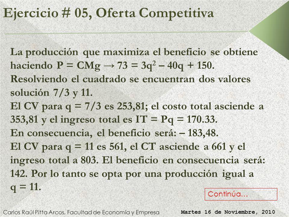 Ejercicio # 05, Oferta Competitiva Carlos Raúl Pitta Arcos, Facultad de Economía y Empresa Martes 16 de Noviembre, 2010 La producción que maximiza el beneficio se obtiene haciendo P = CMg 73 = 3q 2 – 40q + 150.