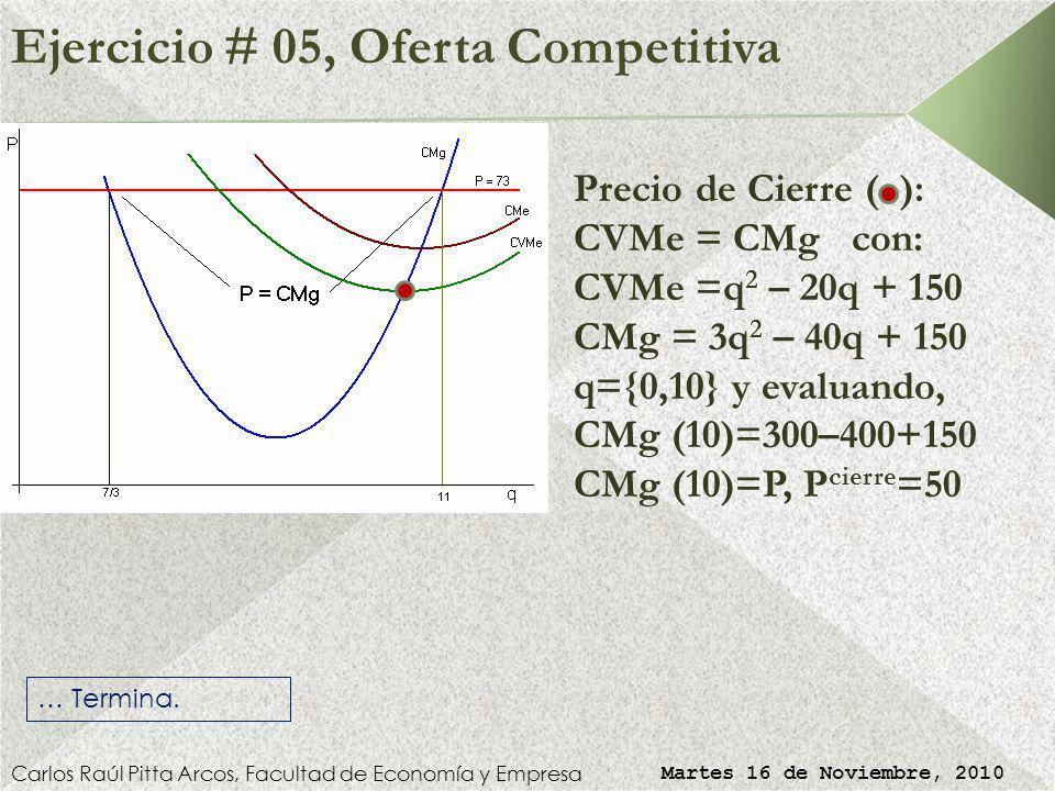 Ejercicio # 05, Oferta Competitiva Carlos Raúl Pitta Arcos, Facultad de Economía y Empresa Martes 16 de Noviembre, 2010 Precio de Cierre ( ): CVMe = CMg con: CVMe =q 2 – 20q + 150 CMg = 3q 2 – 40q + 150 q={0,10} y evaluando, CMg (10)=300–400+150 CMg (10)=P, P cierre =50 … Termina.