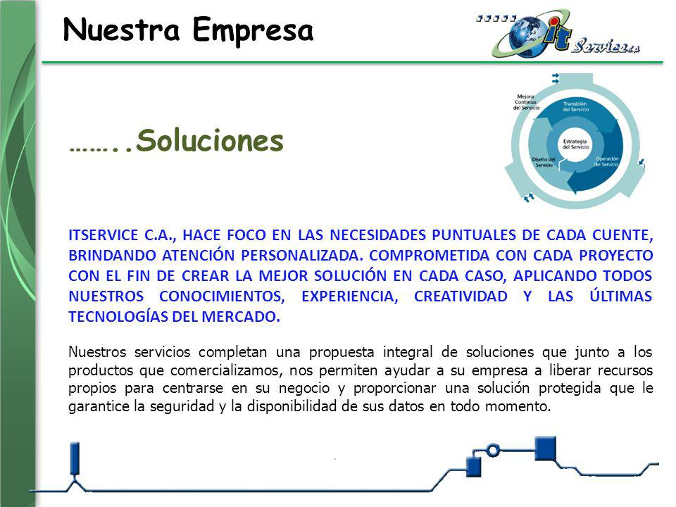 P RODUCTOS www.itservice.com.ve