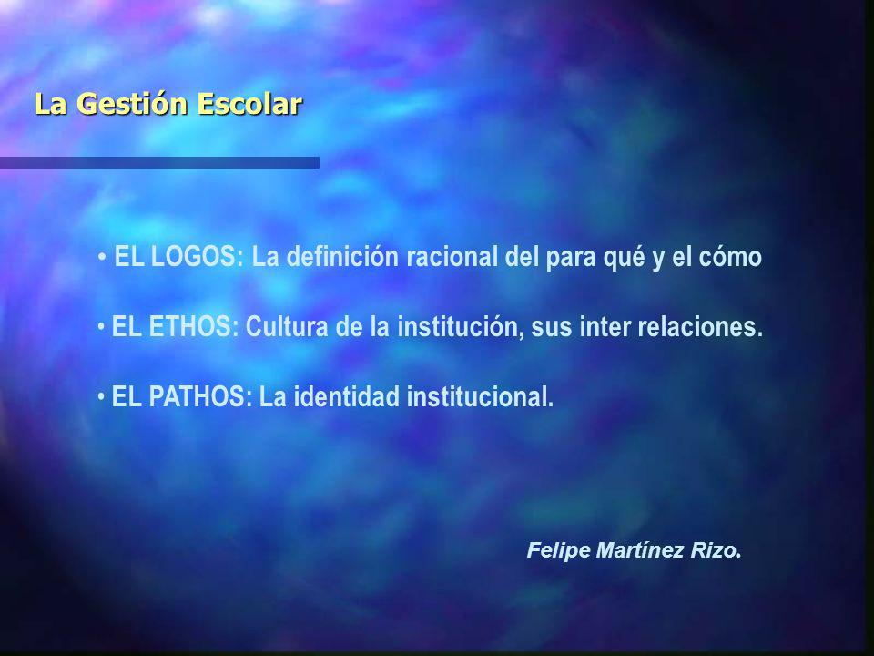 La Gestión Escolar EL LOGOS: La definición racional del para qué y el cómo EL ETHOS: Cultura de la institución, sus inter relaciones.
