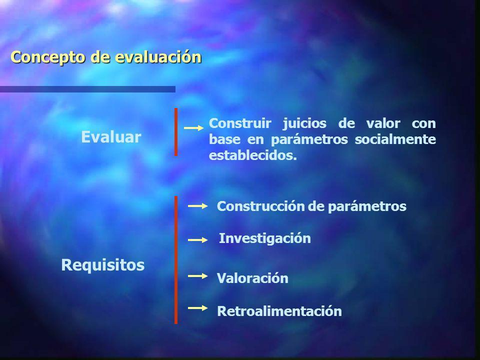 Concepto de evaluación Construir juicios de valor con base en parámetros socialmente establecidos.