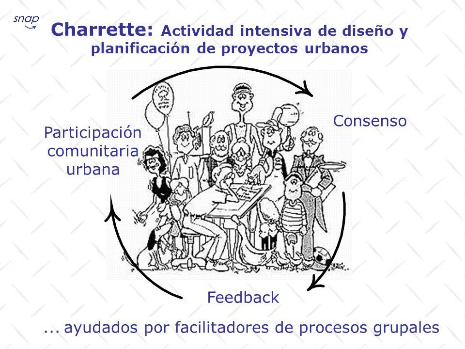 Charrette: Ventajas y beneficios Comprime los tiempos, posibilitando que todos puedan participar, aún los niveles más altos.