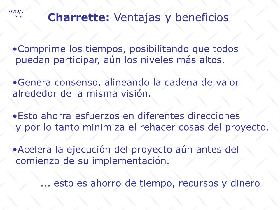 Charrette: Asuntos Típicos FODA Evaluación calidad de vida Identificación de problemas Evaluación de necesidades Identificación y desarrollo de proyectos
