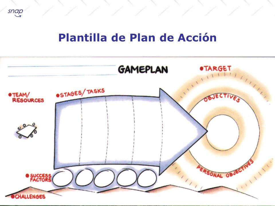 Plasmar en esta plantilla: La meta del proyecto Objetivos del proyecto Objetivos personales Factores de éxito Desafíos Equipo y recursos involucrados Etapas del plan de ejecución