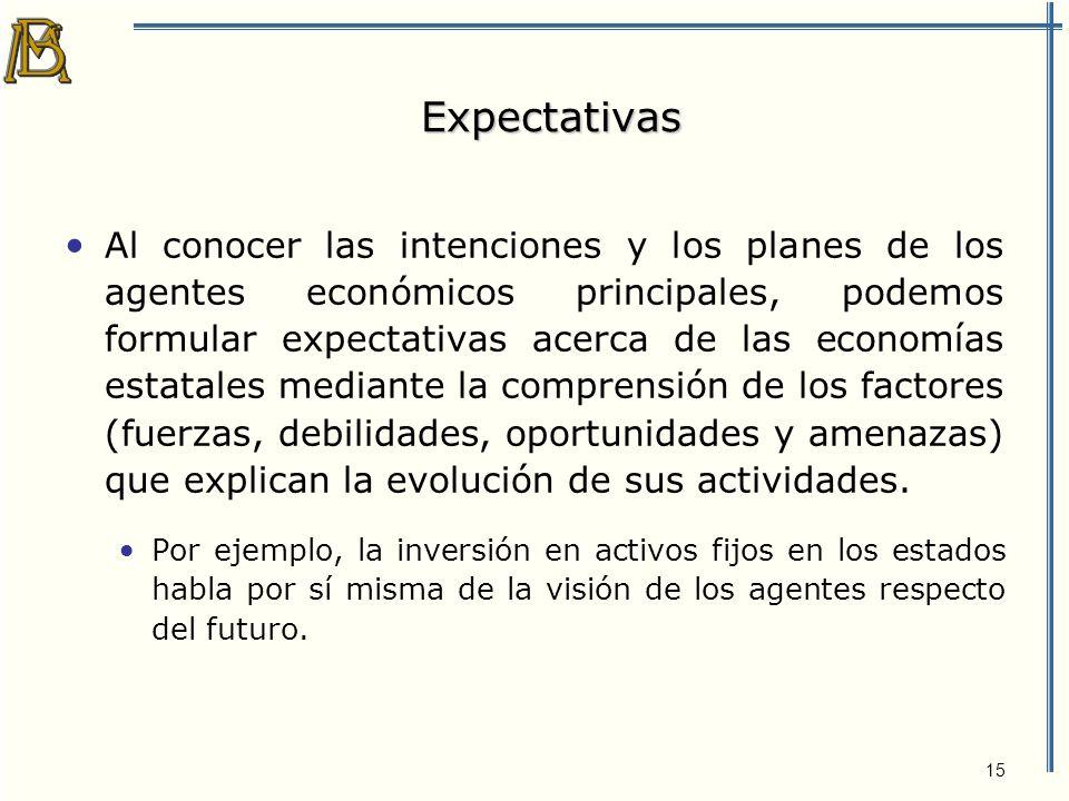16 Información de las expectativas de los agentes económicos (privados y públicos) Inversión pública (federal y estatal).