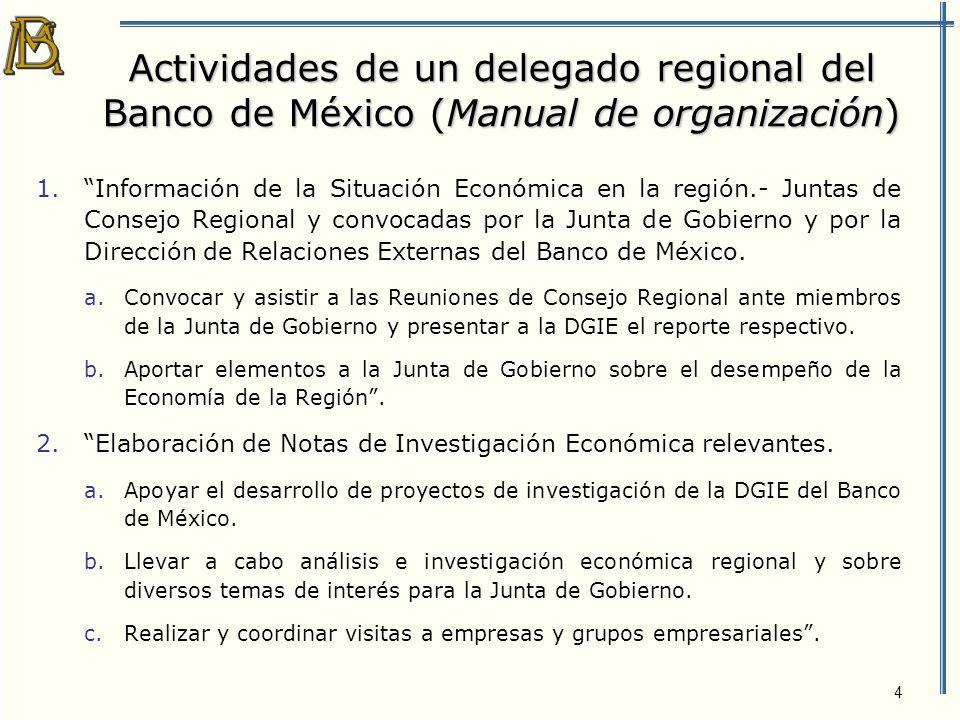 5 La Delegación Regional en Guadalajara (DRG) Analiza la evolución económica de corto plazo de ocho estados: Aguascalientes Baja California Sur Colima Guanajuato Jalisco Michoacán Nayarit Sinaloa.
