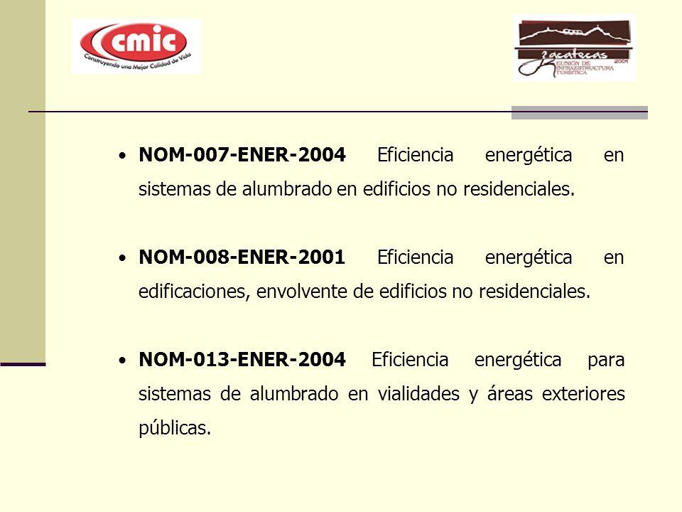 2. Suministro de Energía. Generación. Transmisión. Transformación. Distribución.