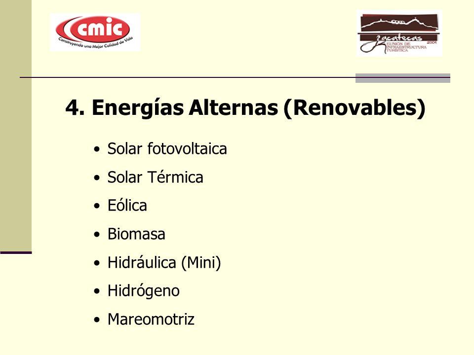 5.Utilización Eficiente de la Energía Futuro Híbrido.
