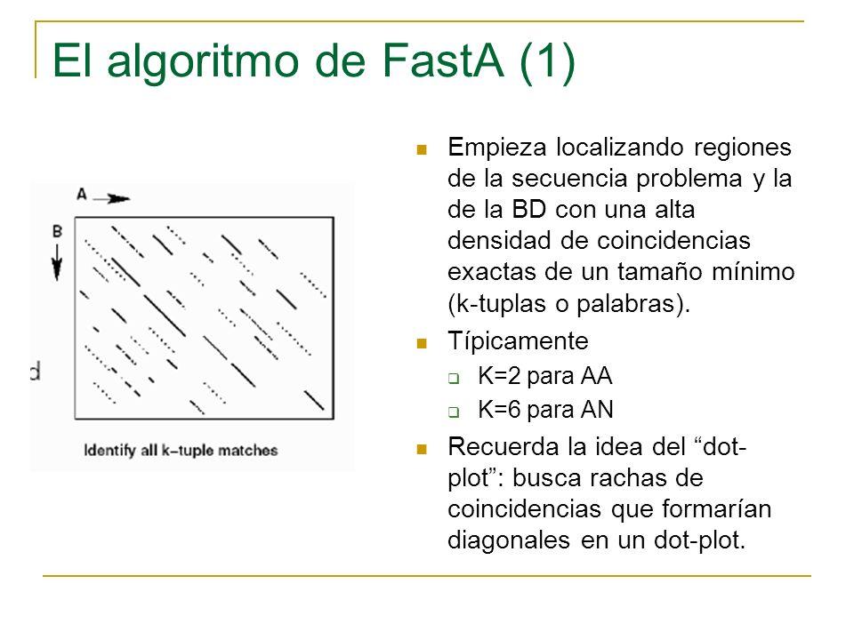 El algoritmo de FastA (2) Junta todas las k-tuplas que estan en la misma diagonal, no muy alejadas, creando regiones.