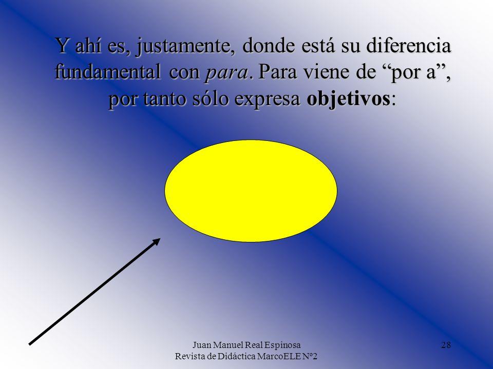 Juan Manuel Real Espinosa Revista de Didáctica MarcoELE Nº2 28 Y ahí es, justamente, donde está su diferencia fundamental con para.