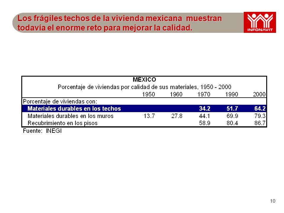 11 Aunque con avances indudables, en 2000 una cuarta parte de las viviendas todavía tenían únicamente un cuarto.