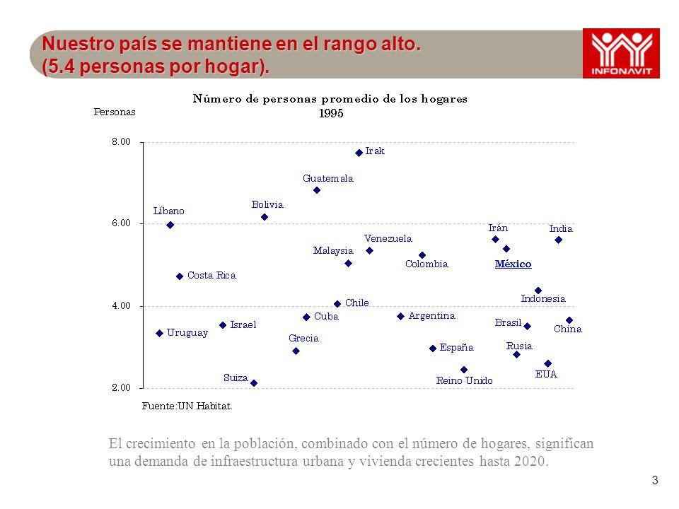 4 No obstante la notable mejora, México presenta un rezago aún comparado con países de menor desarrollo relativo.