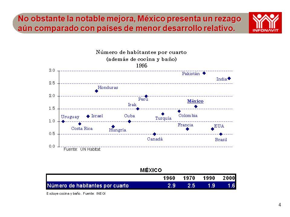 5 En la dotación de agua entubada ya nos encontramos en niveles similares a países con elevados niveles de bienestar
