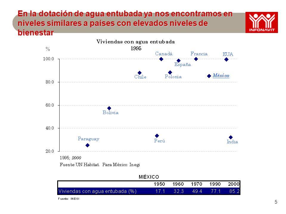6 Los últimos años han permitido que México se acerque a estándares de países desarrollados.
