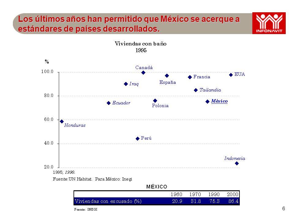 7 Sorprendentemente México e India presentan elevados niveles de vivienda en propiedad.