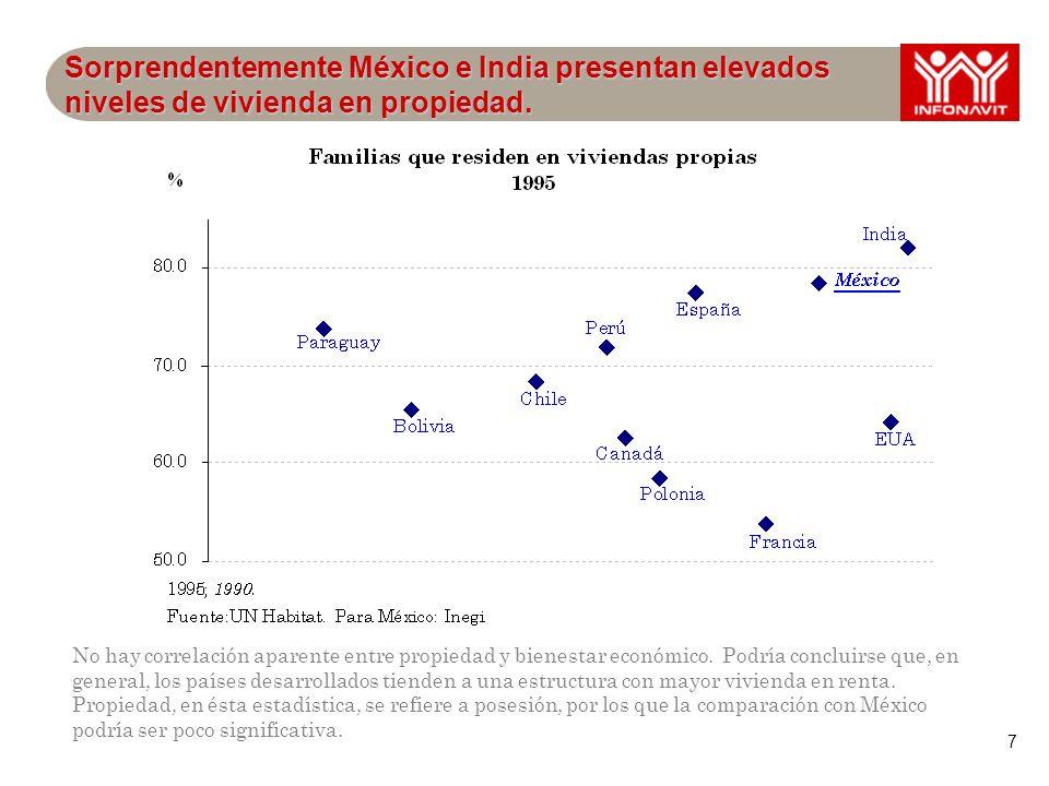 8 Aunque superior a muchos países comparables, México debería aspirar a la cobertura completa en el corto plazo.