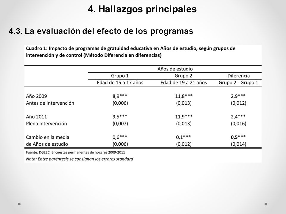 4.Hallazgos principales 4.4. Política pública y desigualdad educativa 1.
