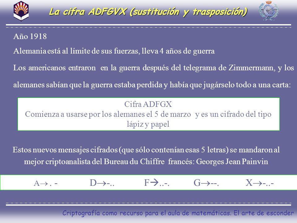 Criptografía como recurso para el aula de matemáticas.
