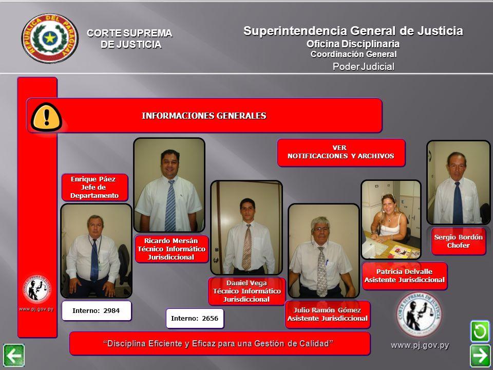 CORTE SUPREMA DE JUSTICIA DE JUSTICIA Poder Judicial Superintendencia General de Justicia Oficina Disciplinaria Coordinación General www.pj.gov.py INFORMACIONES GENERALES INFORMACIONES GENERALES Disciplina Eficiente y Eficaz para una Gestión de Calidad Disciplina Eficiente y Eficaz para una Gestión de Calidadwww.pj.gov.py Rocío Araujo Asistente Jurisdiccional Gabriel Quevedo Asistente Jurisdiccional Porfiria Melgarejo Jefa de Departamento Internos Archivos 2957 Notificaciones 2328 2207 Nadia Araujo Asistente Jurisdiccional Estela Pereira Asistente Jurisdiccional