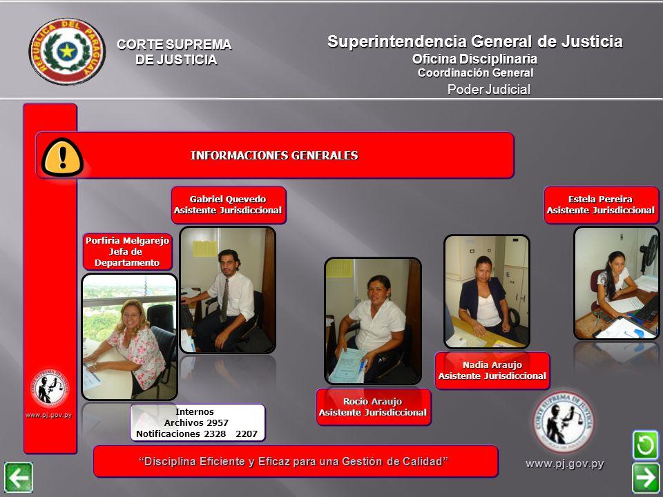 CORTE SUPREMA DE JUSTICIA Poder Judicial Superintendencia General de Justicia Oficina Disciplinaria Coordinación General www.pj.gov.py ESTRUCTURA ORGANIZACIONAL ESTRUCTURA ORGANIZACIONAL INFORMACIONES GENERALES INFORMACIONES GENERALES LEYES Y ACORDADAS LEYES Y ACORDADAS Disciplina Eficiente y Eficaz para una Gestión de Calidad Disciplina Eficiente y Eficaz para una Gestión de Calidadwww.pj.gov.py Código de Organización Judicial Ley Nº 609/95 Acordada Nº 716 Acordada Nº 476 del 2007 Acordada Nº 726Acordada Nº 464/2007 Resolución Nº 2158 Resolución Nº 2464 Resolución Nº 3534 Resolución Nº 1129Manual de Funciones Acordada Nº 709/2011 Manual de ProcedimientosResolución Nº 2744