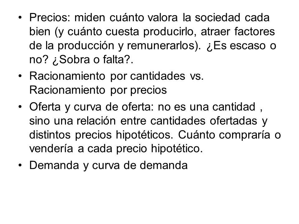 Las curvas de oferta y demanda Demanda Oferta