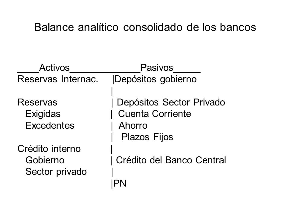 Balance analítico consolidado del sistema bancario ____Activos_____________Pasivos_____ Reservas Internac.