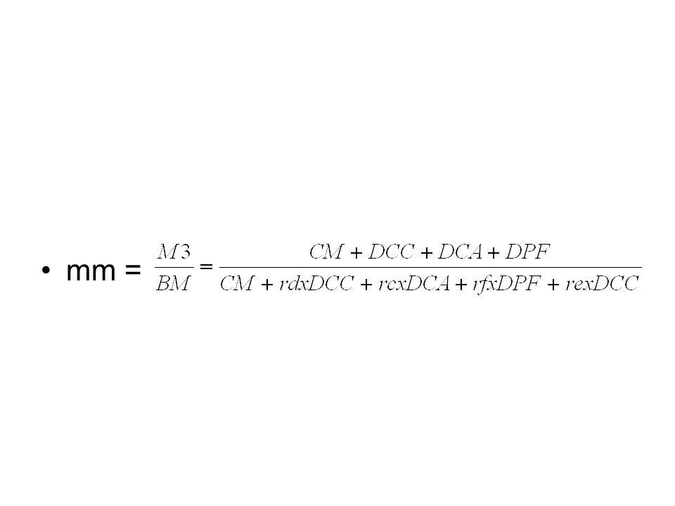 DCA: depósitos en caja de ahorro DPF: depósitos a plazo fijo rd: encaje sobre depósitos en cuenta corriente rc: encaje sobre depósitos en caja de ahorro rf: encaje sobre depósitos a plazo fijo re: reservas excedentes como proporción de los depósitos en cuenta corriente
