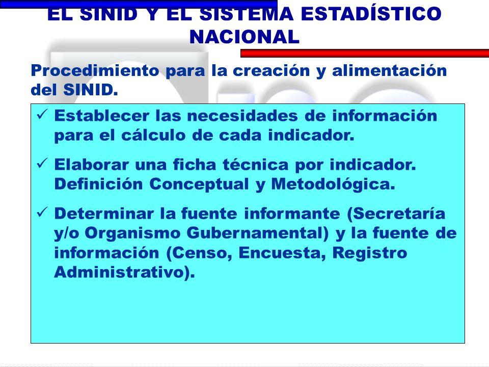 EL SINID Y EL SISTEMA ESTADÍSTICO NACIONAL Identificar las necesidades de información y establecer responsables por fuente informante.