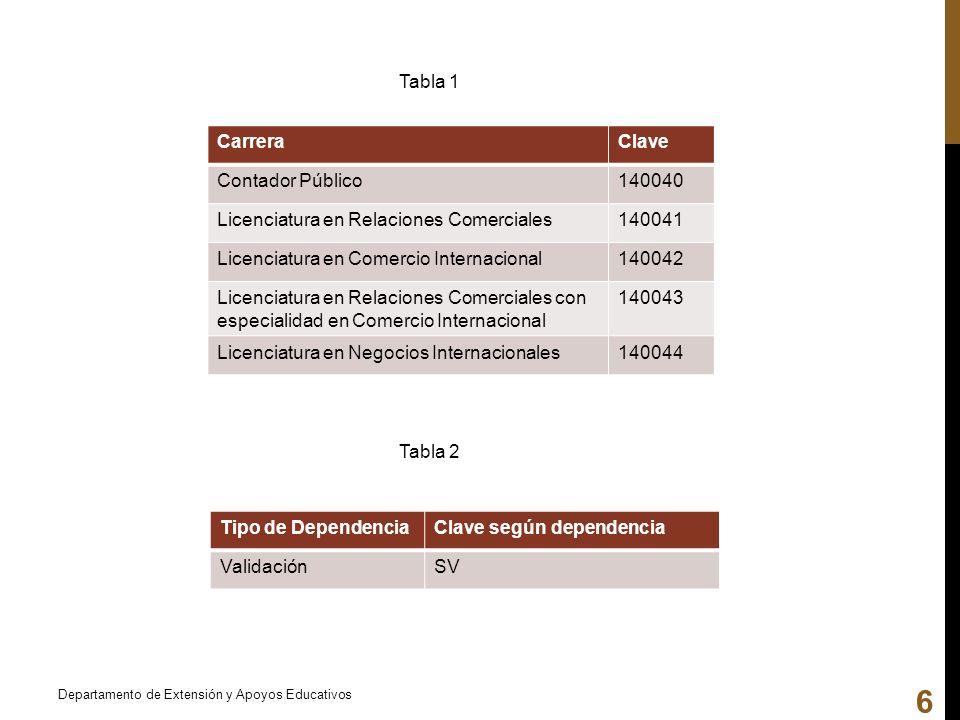 Departamento de Extensión y Apoyos Educativos 7 MES FECHA DE ELABORACIÓN INICIOTÉRMINO AGOSTO 27/07/201201/08/201201/02/2013 13/08/201216/08/201218/02/2013 SEPTIEMBRE 29/08/201203/09/201204/03/2013 13/09/201218/09/201219/03/2013 OCTUBRE 26/09/201201/10/201201/04/2013 11/10/201216/10/201216/04/2013 NOVIEMBRE 29/10/201201/11/201202/05/2013 13/11/201216/11/201216/05/2013 DICIEMBRE 28/11/201203/12/201203/06/2013 13/12/201217/12/201217/06/2013 Tabla 3 Nota importante: La fecha de inicio del servicio social deberá corresponder con la fecha de la constancia laboral debido a que esta última tiene vigencia de 15 días hábiles.