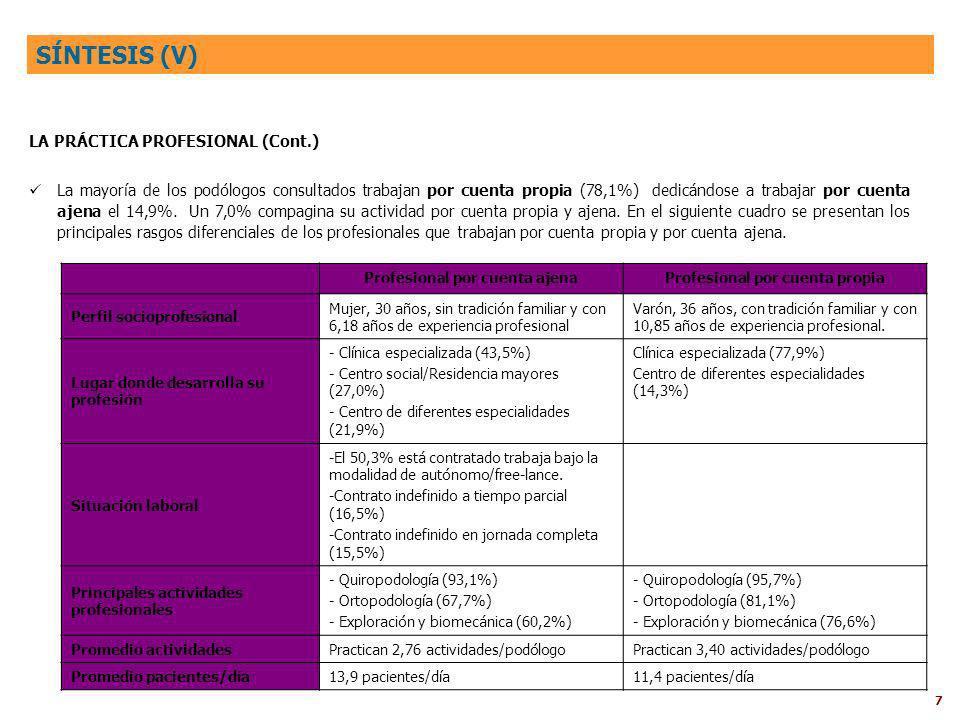 8 LA PRÁCTICA PROFESIONAL (Cont.) El 22,5% de los podólogos que trabajan por cuenta propia colabora en la actualidad con alguna mutua.