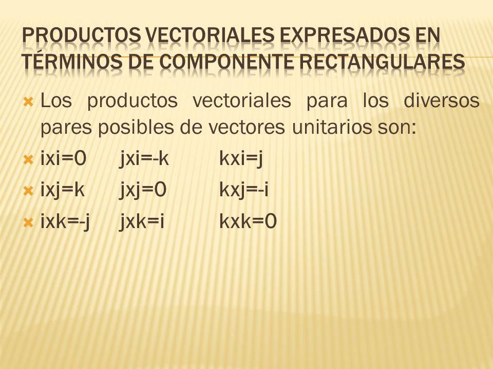Al descomponer a P y Q en sus componentes rectangulares, primero se escribe V=PxQ=(Pxi+Pyj+Pzk)x(Qxi+Qyj+Qzk) El producto vectorial V puede expresarse de la siguiente forma, que es más sencilla de memorizar