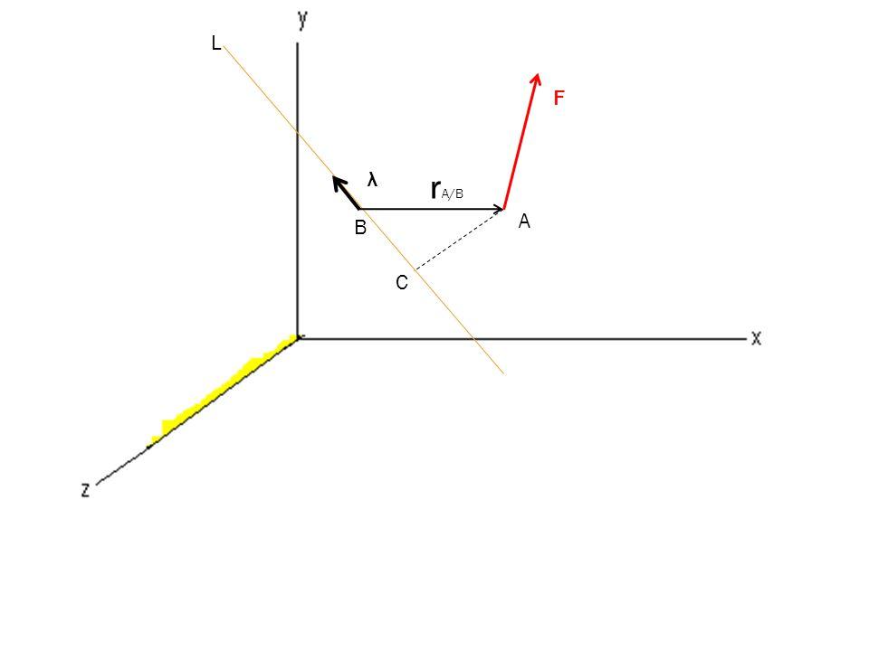Sobre el cubo de lado a actúa una fuerza P, como se muestra en la figura.