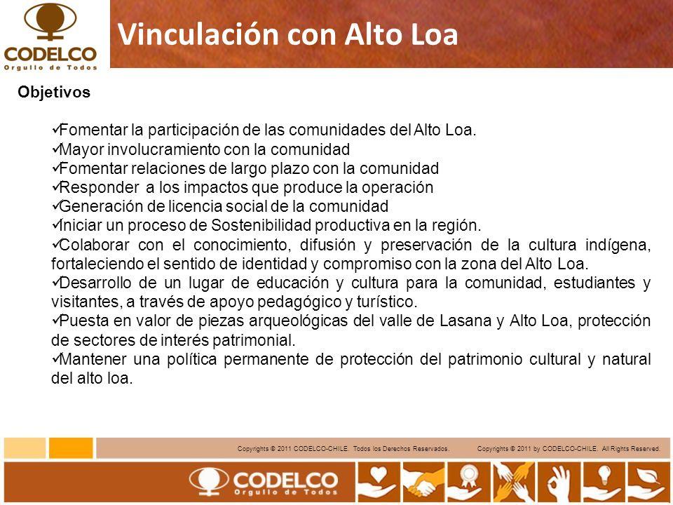 11 Copyrights © 2011 CODELCO-CHILE.Todos los Derechos Reservados.