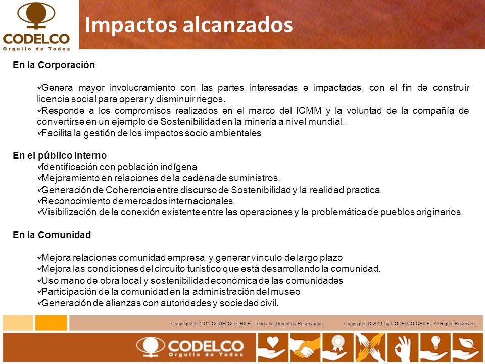 14 Copyrights © 2011 CODELCO-CHILE.Todos los Derechos Reservados.