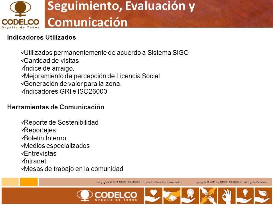 15 Copyrights © 2011 CODELCO-CHILE.Todos los Derechos Reservados.
