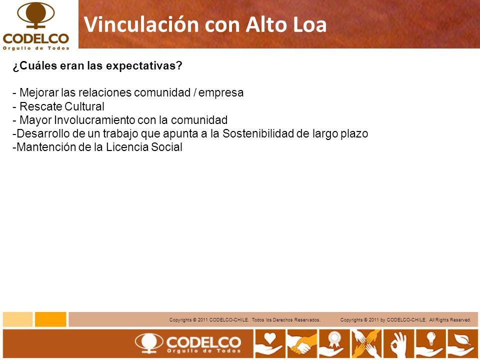 10 Copyrights © 2011 CODELCO-CHILE.Todos los Derechos Reservados.