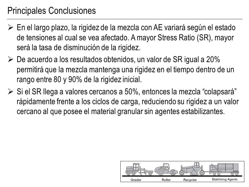 Preguntas Agradecimientos Contacto: Felipe Halles.