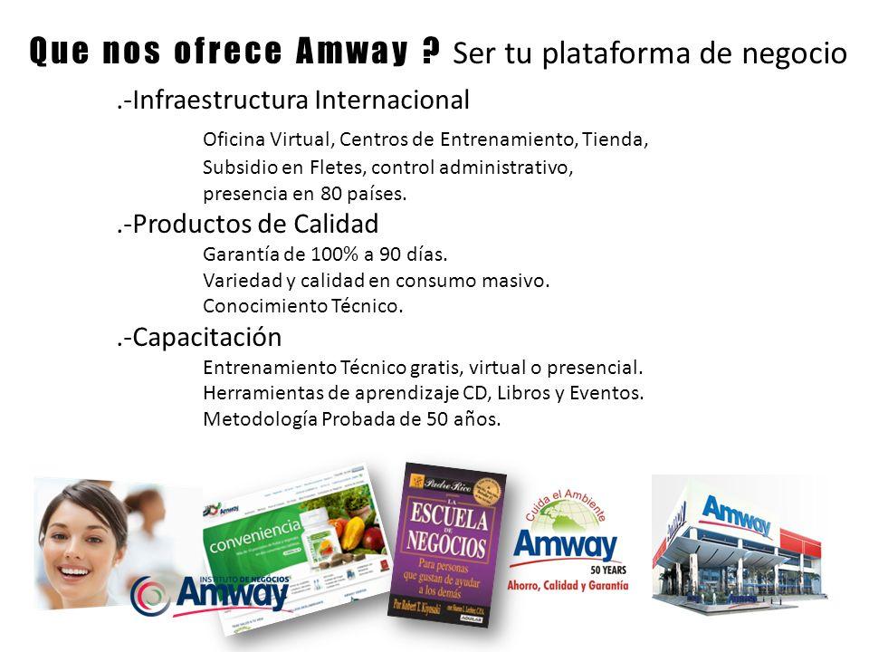 Que hay que hacer con Amway .
